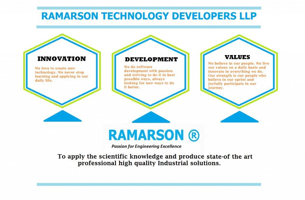 RAMARSON