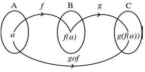 composition-of-functions (1)